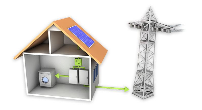 Was ist Photovoltaik?